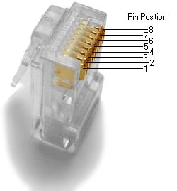 Настройка ssh соединения с использованием авторизации по ключу
